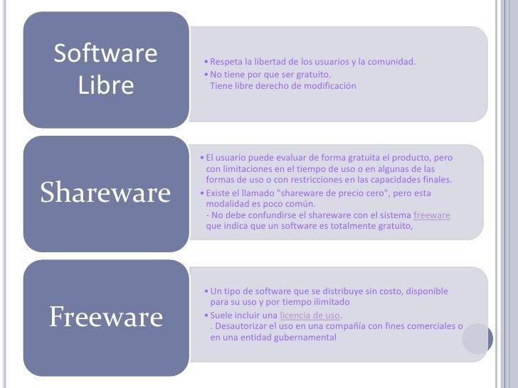 freeware and shareware software