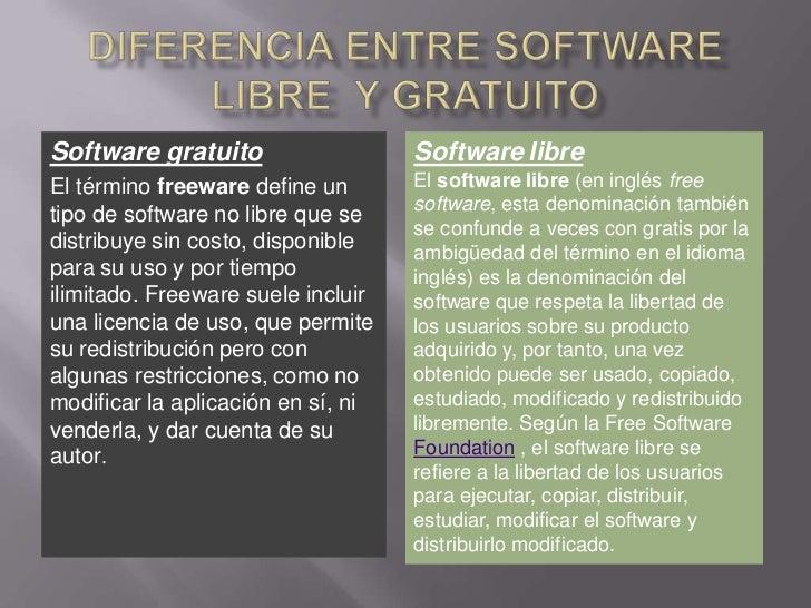 Optioner software gratis