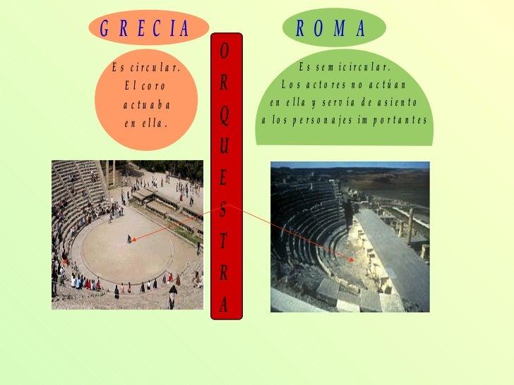 Diferencias Entre El Teatro Griego Y Romano Slide 3