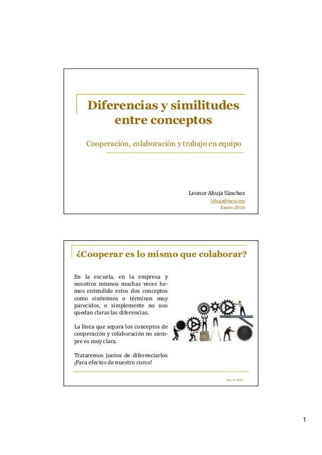 1 Diferencias y similitudes entre conceptos Leonor Ahuja Sánchez lahuja@iteso.mx Enero 2016 Cooperación, colaboración y tr...