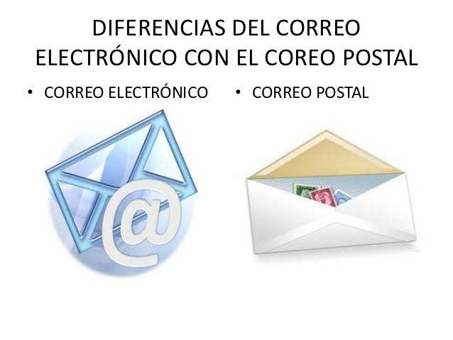 Gmail Spam Settings >> Diferencias del correo electrónico con el coreo postal