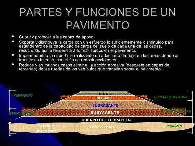Diferencias de operaci n entre pavimentos - Que es pavimento ...