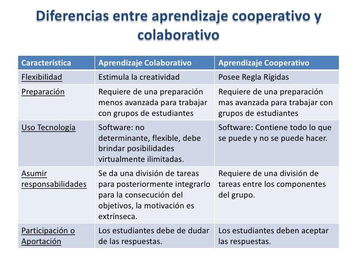 Diferencias entre aprendizaje cooperativo y colaborativo<br />