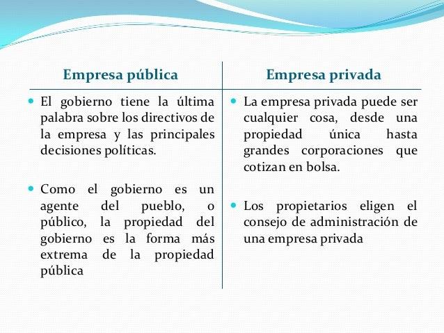 Diferencias entre empresa p blica y empresa privada for Que es una oficina publica