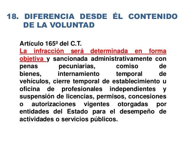Diferencias entre infraccion y delito tributario daniel for Diferencia entre licencia de apertura y licencia de actividad