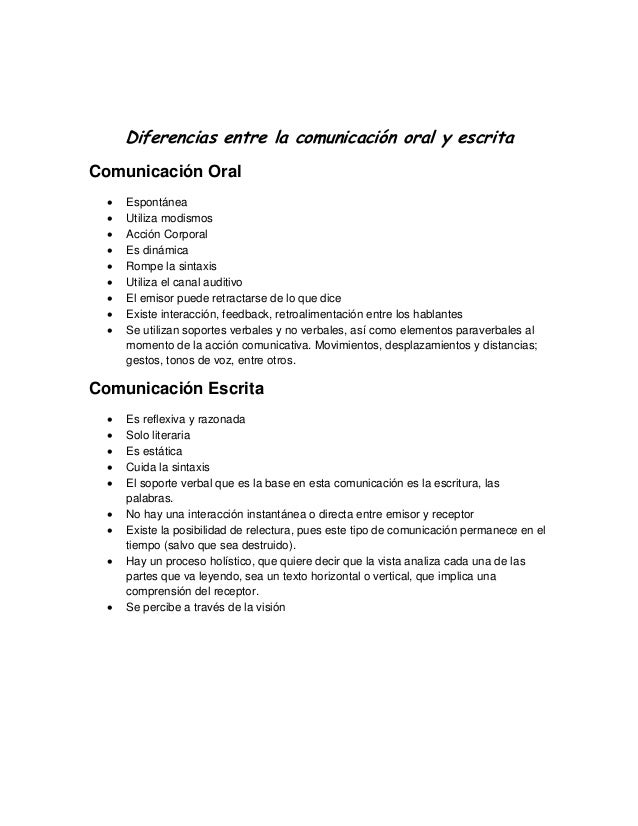Diferencias entre la comunicación oral y escrita Comunicación Oral           Espontánea Utiliza modismos Acción C...