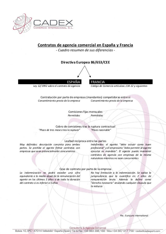Contratos de agencia comercial en España y Francia                               - Cuadro resumen de sus diferencias -    ...