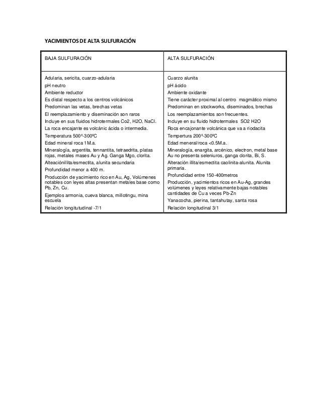 YACIMIENTOS DE ALTA SULFURACIÓN BAJA SULFURACIÓN ALTA SULFURACIÓN Adularia, sericita, cuarzo-adularia pH neutro Ambiente r...
