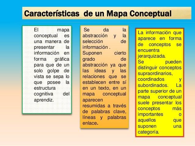 Diferencias entre cuadro sinoptico y mapa conceptual la for Diferencia entre halla y living room