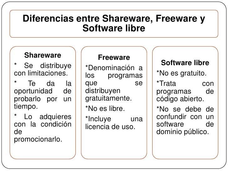 Diferencias Entre Shareware  Freeware Y Software