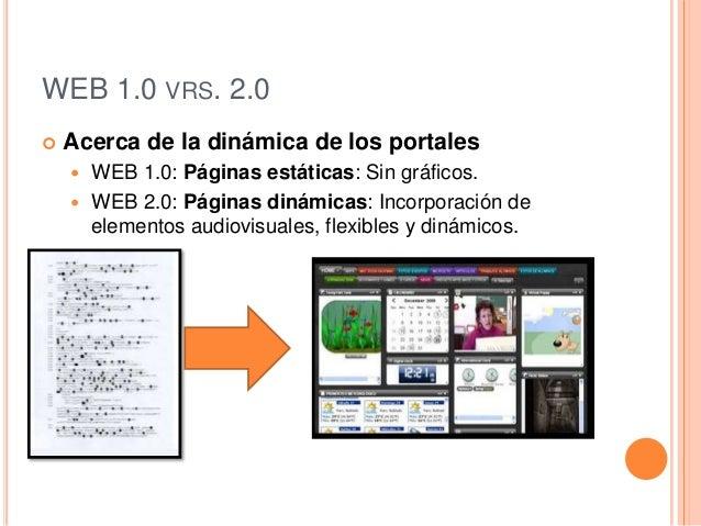 WEB 1.0 VRS. 2.0 Acerca de la dinámica de los portales WEB 1.0: Páginas estáticas: Sin gráficos. WEB 2.0: Páginas dinám...