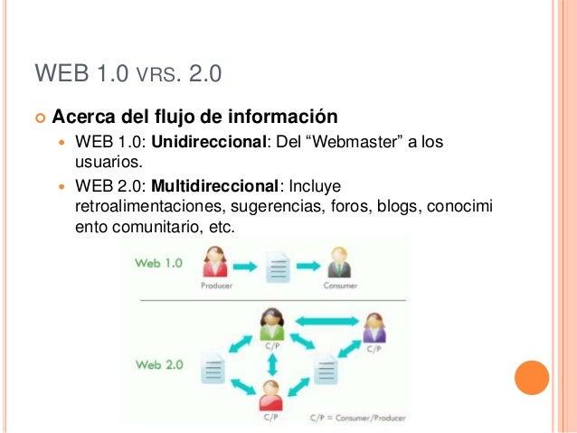 """WEB 1.0 VRS. 2.0 Acerca del flujo de información WEB 1.0: Unidireccional: Del """"Webmaster"""" a losusuarios. WEB 2.0: Multi..."""