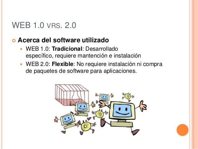 WEB 1.0 VRS. 2.0 Acerca del software utilizado WEB 1.0: Tradicional: Desarrolladoespecífico, requiere mantención e insta...