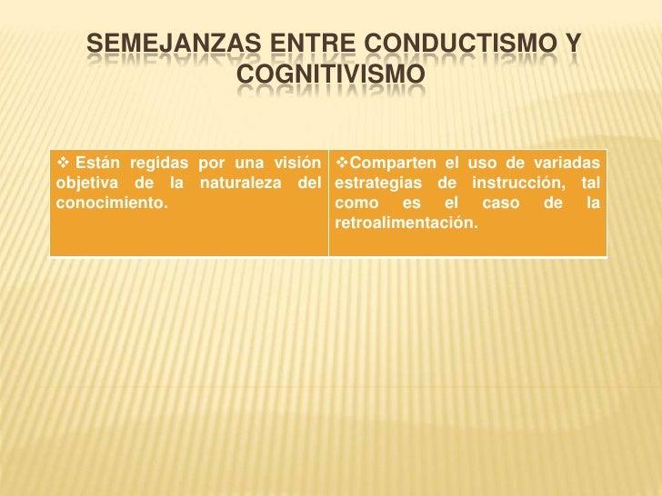 Diferencias y Semejanzas entre Conductismo y Cognitivismo Slide 3