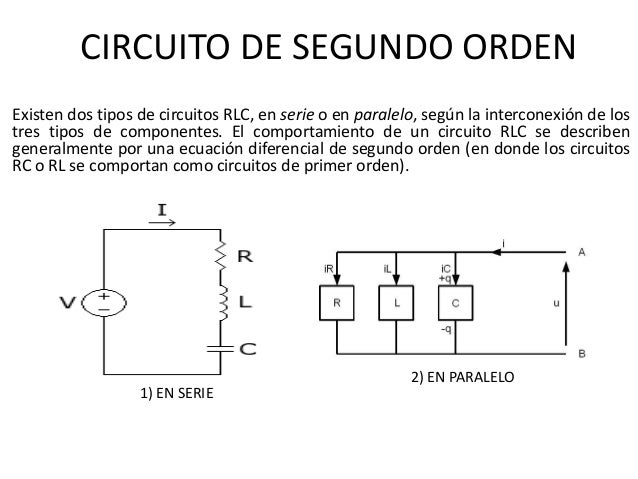 Circuito Rlc : Diferencias y semejanzas entre los circuitos de er do