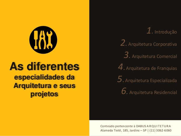 As diferentes  especialidades da  Arquitetura e seus  projetos  1. Introdução  2. Arquitetura Corporativa  3. Arquitetura ...
