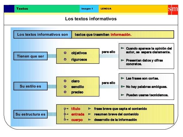 Textos  Imagen 1  LENGUA  Los textos informativos Los textos informativos son  Tienen que ser  t ex t os que t rasm it en ...