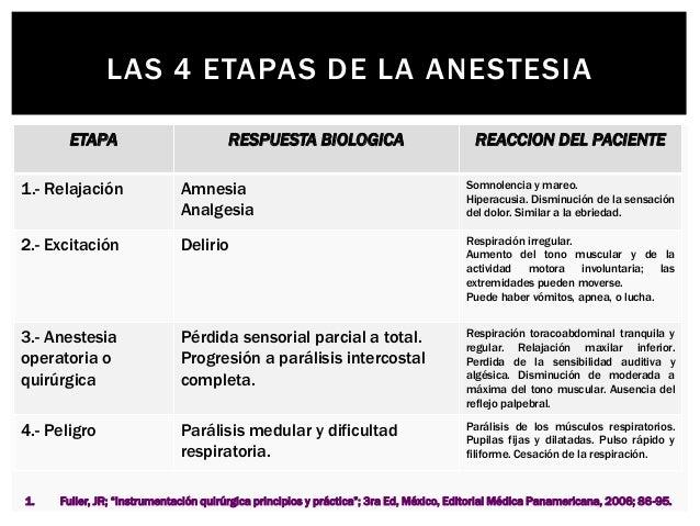 Anestesiolog a. Anestesia inhalatoria - PDF