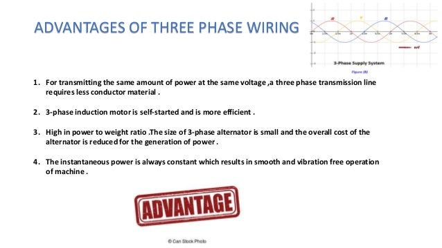 Swell Difference Between Single Phase Wiring And Three Phase Wiring Wiring Cloud Brecesaoduqqnet