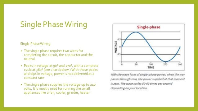 Difference between single phase wiring and three phase wiring