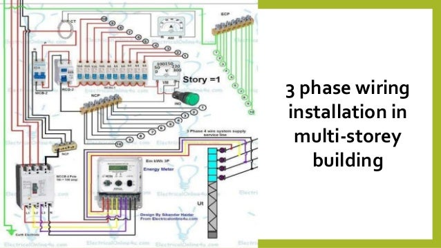 difference between single phase wiring and three phase wiring3 phase wiring installation in multi storey building