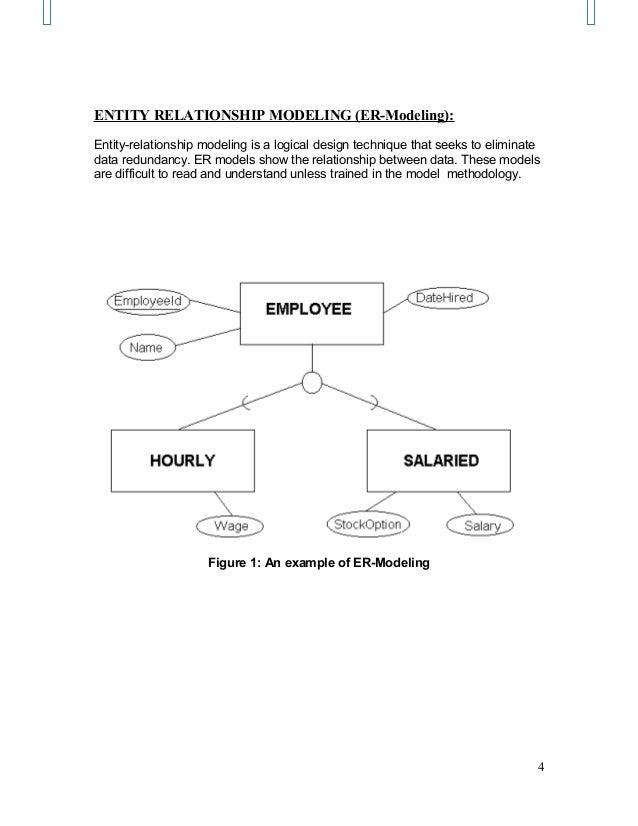er diagrams in dim wiring diagram Entity Relationship Model Diagram er diagrams in dim trusted wiring diagram onlinedifference between er modeling and dimensional modeling er diagram