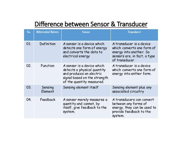 Difference between Sensor & Transducer No. Differential Matters Sensor Transducer 01. Definition A sensor is a device whic...
