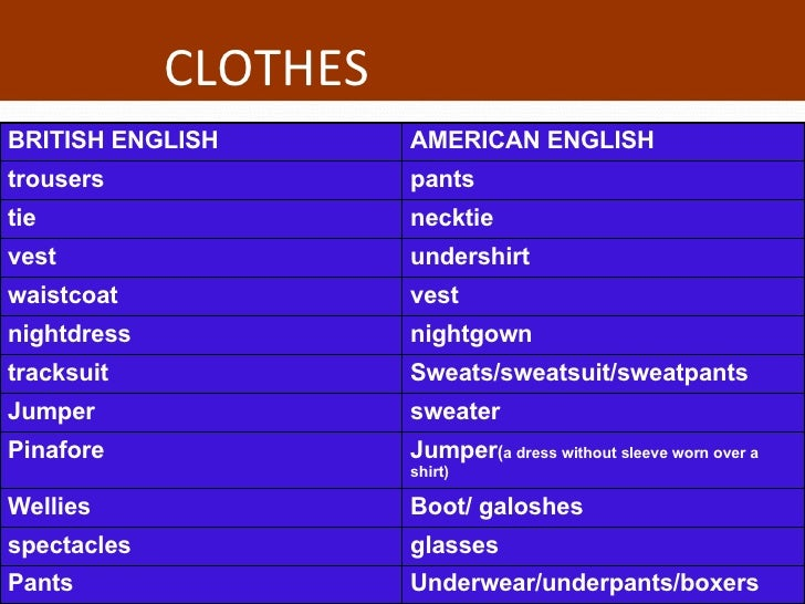 142644afa61 The Differences of Vocabulary In British English and American English  22.