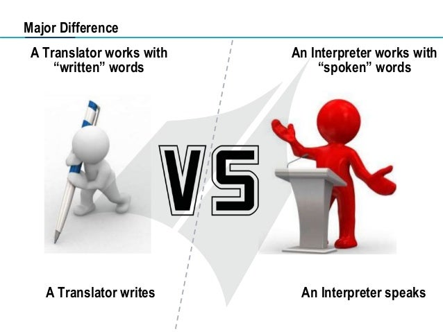 What is the Difference between Translation and Interpretation?
