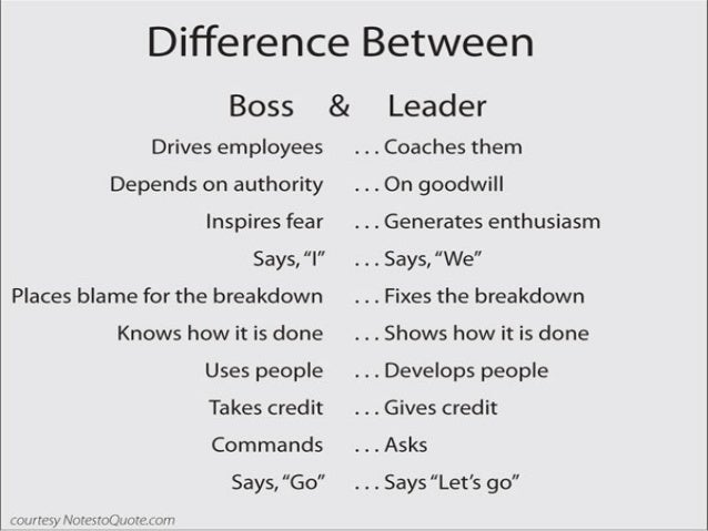 Compare and contrast a good boss and a bad boss