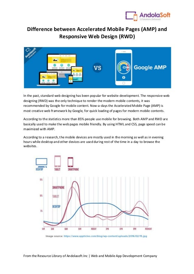 From the Resource Library of Andolasoft.Inc | Web and Mobile App Development Company Difference between Accelerated Mobile...