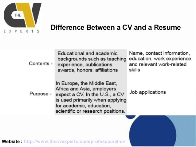 Difference Between A Cv And A Resume