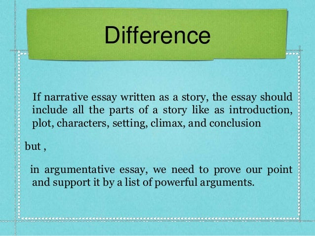 argumentative narrative essay Great collection of paper writing guides and free samples ask our experts to get writing help submit your essay for analysis.