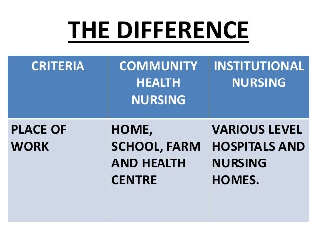 what is the difference between community health and personal health