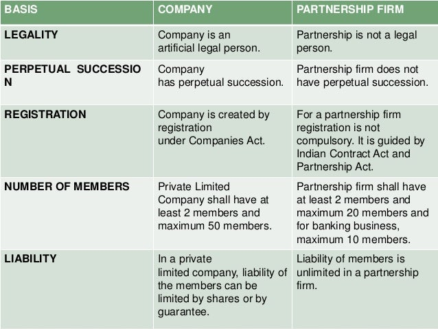 Companies act 2013 vs limited liability partnership.