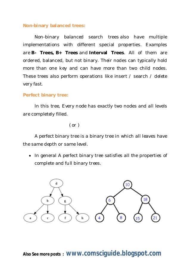 Balanced Binary Search Tree Properties