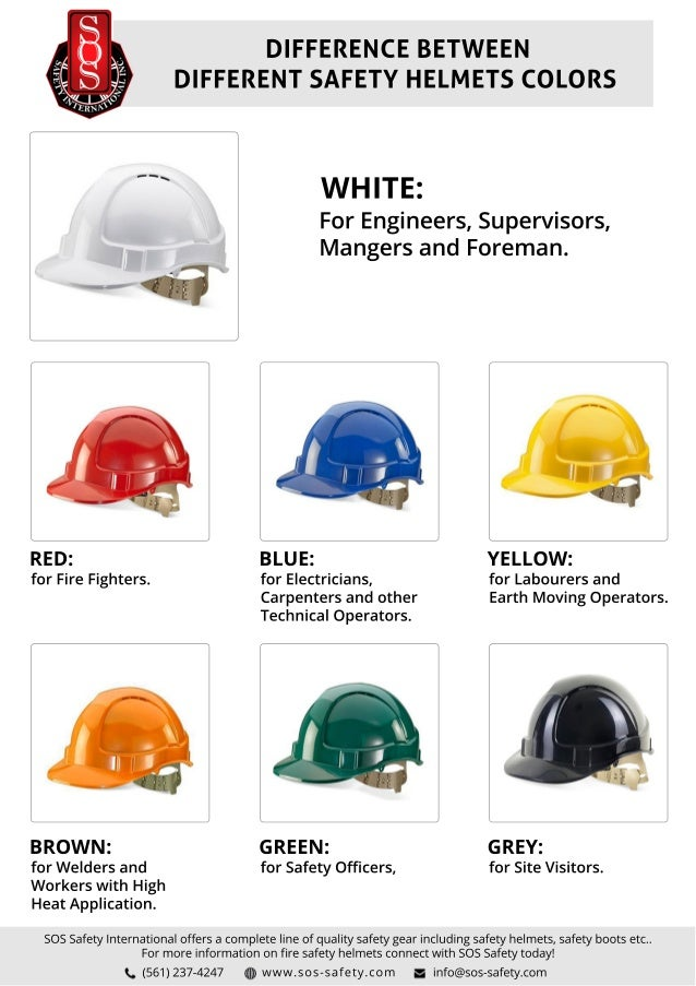 Difference between different safety helmets colors SOS Safety