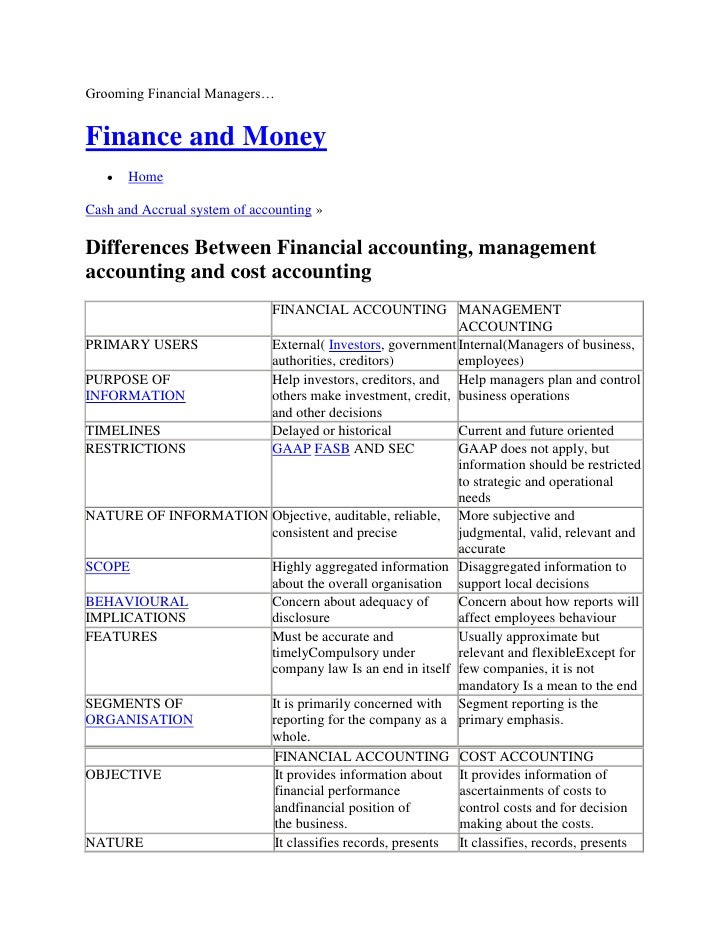 financial accounting vs management accounting Within accounting there are two key fields that relate to different aspects of the businesses finances, financial accounting and management accounting while.