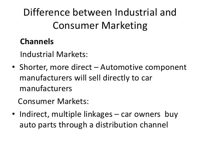 relationship between consumer behaviour advertising company