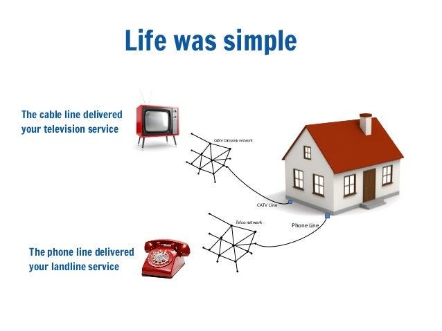 Life was simplePhoneLineTelconetworkCATVLineCableCompanynetworkThe phone line deliveredyour landline serviceThe c...