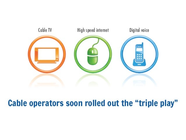 """Cable operators soon rolled out the """"triple play""""Cable TV High speed internet Digital voice"""