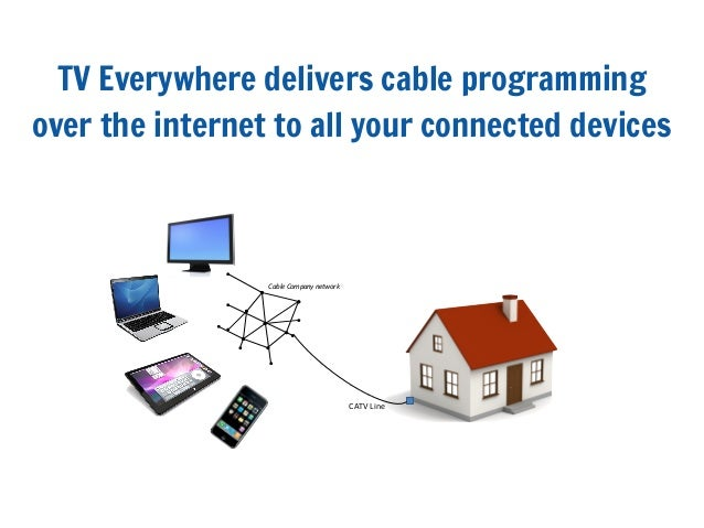 TV Everywhere delivers cable programmingover the internet to all your connected devicesCATVLineCableCompanynetwork