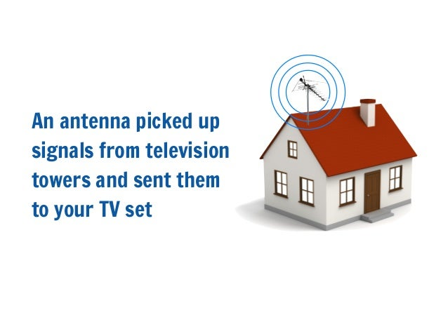 An antenna picked upsignals from televisiontowers and sent themto your TV set