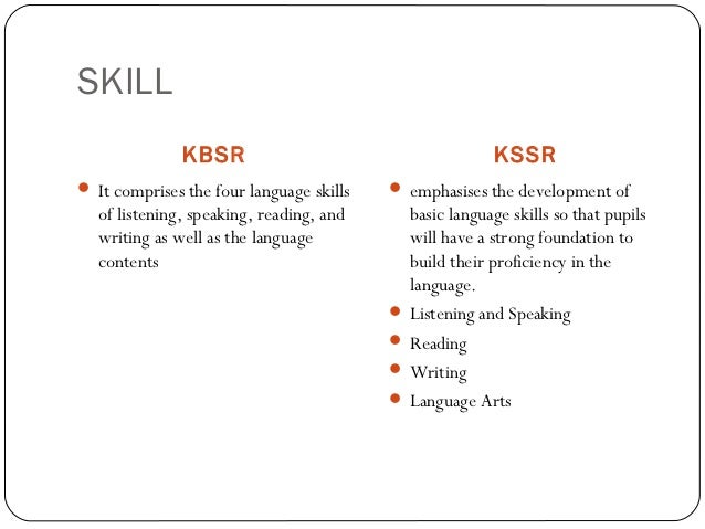 essay about kbsr and kssr