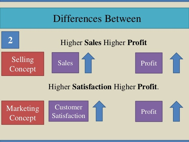 differences between marketing and sales Can you tell the difference between marketing, advertising and pr  while  advertising is more geared towards pushing sales of a new product, pr focuses  on.