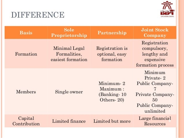 Difference b/w partnership and joint stock company