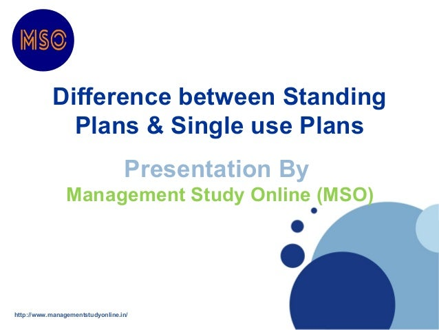 Difference between Standing Plans & Single use Plans http://www.managementstudyonline.in/ Presentation By Management Study...