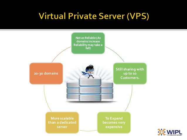 What is the difference between a virtual server and a virtual private server (VPS)?