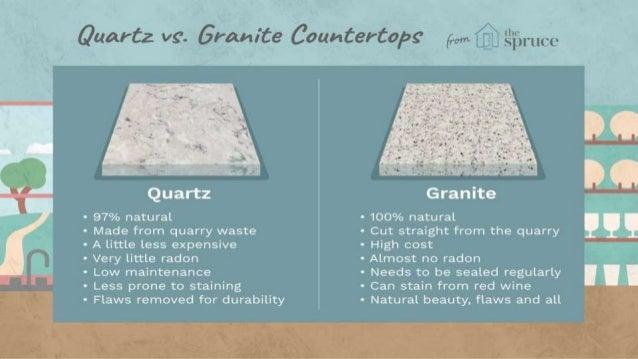 Difference B W Granite Amp Quartz Countertops