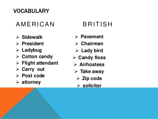Lists of words having different meanings in American and British English